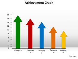 achievement graph shown by arrows on axis powerpoint diagram templates graphics 712