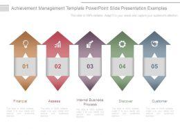 Achievement Management Template Powerpoint Slide Presentation Examples