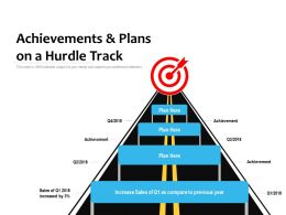 Achievements And Plans On A Hurdle Track