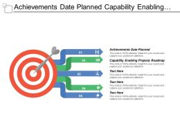 Achievements Date Planned Capability Enabling Projects Roadmap Service Experience