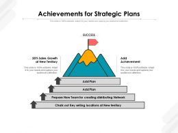 Achievements For Strategic Plans