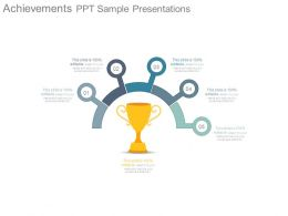 Achievements Ppt Sample Presentations