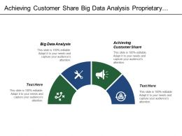 Achieving Customer Share Big Data Analysis Proprietary Industry Standards