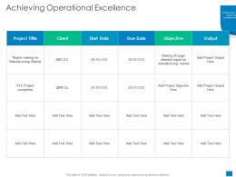 Achieving Operational Excellence New Business Development And Marketing Strategy Ppt Infographic