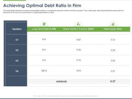 Achieving Optimal Debt Ratio In Firm Ppt Powerpoint Presentation Example File