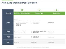 Achieving Optimal Debt Situation Ppt Powerpoint Presentation Layouts Show