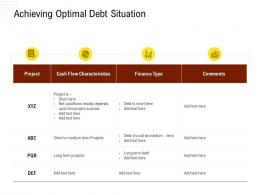 Achieving Optimal Debt Situation Rethinking Capital Structure Decision Ppt Powerpoint Show