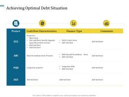 Achieving Optimal Debt Situation Understanding Capital Structure Of Firm Ppt Infographics