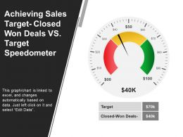 Achieving Sales Target Closed Won Deals Vs Target Speedometer Ppt Design