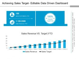 Achieving Sales Target Editable Data Driven Dashboard Powerpoint Ideas