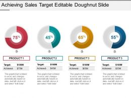 Achieving Sales Target Editable Doughnut Slide Powerpoint Slides