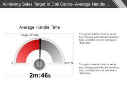 Achieving Sales Target In Call Centre Average Handle Time Powerpoint Topics