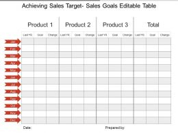 Achieving Sales Target Sales Goals Editable Table Ppt Design