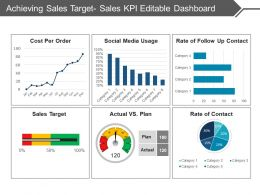 Achieving Sales Target Sales Kpi Editable Dashboard Ppt Diagrams