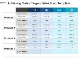 achieving_sales_target_sales_plan_template_ppt_ideas_Slide01