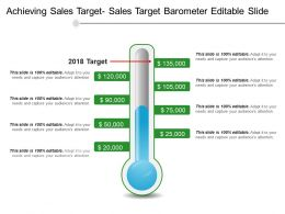 Achieving Sales Target Sales Target Barometer Editable Slide Ppt Images
