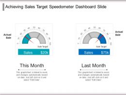 Achieving Sales Target Speedometer Dashboard Slide Ppt Inspiration
