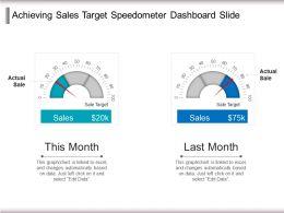 Achieving Sales Target Speedometer Dashboard Slide Ppt Inspiration