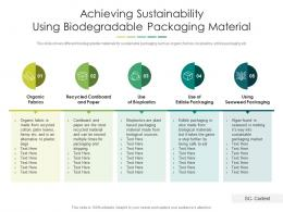 Achieving Sustainability Using Biodegradable Packaging Material