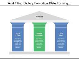 Acid Filling Battery Formation Plate Forming Electrode Coating