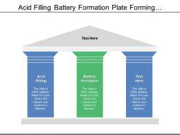 Acid Filling Battery Formation Plate Forming Electrode Coating