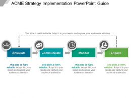 Acme Strategy Implementation Powerpoint Guide