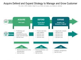 Acquire Defend And Expand Strategy To Manage And Grow Customer