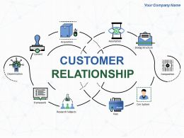Acquired Customer Relationship Powerpoint Presentation Slides