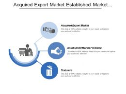 Acquired Export Market Established Market Presence Target A Large Market