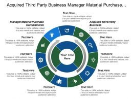 Acquired Third Party Business Manager Material Purchase Commitments