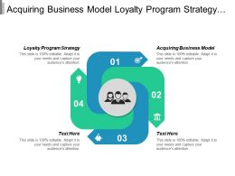 Acquiring Business Model Loyalty Program Strategy Compliance Financial Services Cpb