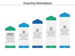 Acquiring Marketplace Ppt Powerpoint Presentation Portfolio Background Cpb