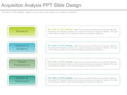 Acquisition Analysis Ppt Slide Design