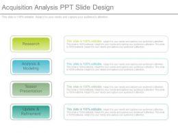 Acquisition Analysis Ppt Slide Design