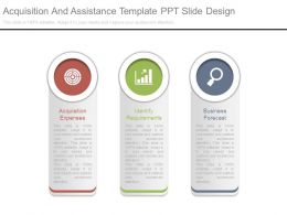 Acquisition And Assistance Template Ppt Slide Design