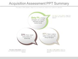 Acquisition Assessment Ppt Summary