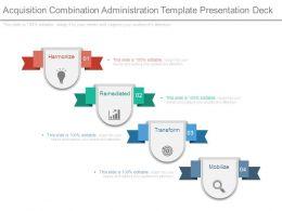 Acquisition Combination Administration Template Presentation Deck