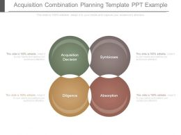 Acquisition Combination Planning Template Ppt Example