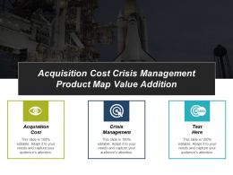Acquisition Cost Crisis Management Product Map Value Addition Cpb