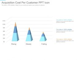Acquisition Cost Per Customer Ppt Icon