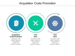 Acquisition Costs Promotion Ppt Powerpoint Presentation Inspiration Show Cpb