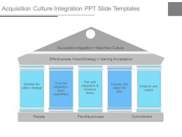 Acquisition Culture Integration Ppt Slide Templates