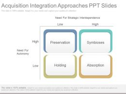 Acquisition Integration Approaches Ppt Slides