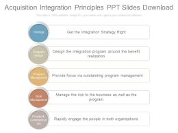 Acquisition Integration Principles Ppt Slides Download