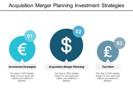 Acquisition Merger Planning Investment Strategies Future Supply Chain Management Cpb
