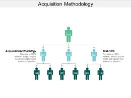 Acquisition Methodology Ppt Powerpoint Presentation Icon Pictures Cpb