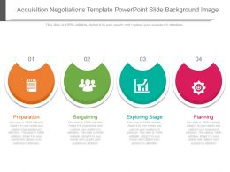 Acquisition Negotiations Template Powerpoint Slide Background Image