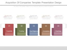 Acquisition Of Companies Template Presentation Design