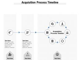 Acquisition Process Timeline Ppt Powerpoint Presentation Inspiration Images Cpb