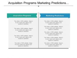 Acquisition Programs Marketing Predictions Marketing Landscape Marketing Landscape Cpb